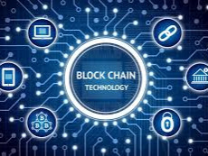 If you had invested $1,000 dollars in Bitcoin back in 2008, you'd have more than $40,000,000 today. Bitcoin is based on the blockchain protocol. Blockchain originated in the technology space, which explains slow adoption rooted in its techno-babble jargon.
